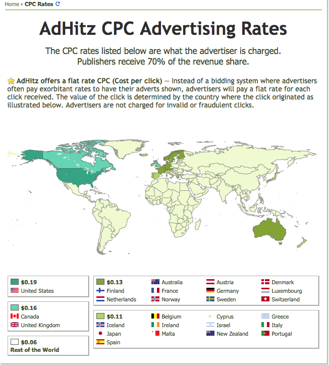AdHitz-CPC-Advertising-Rates
