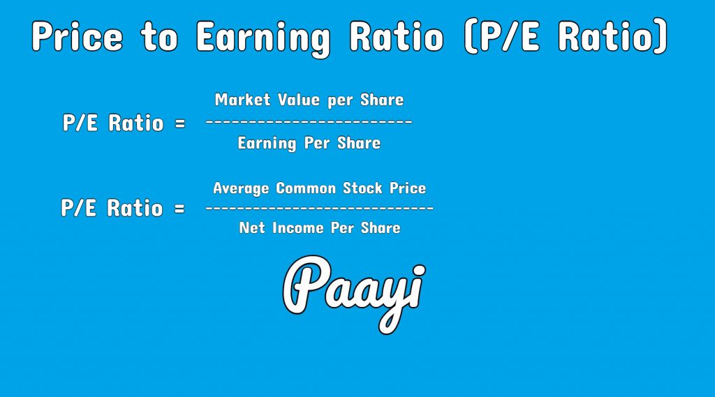Price to Earning Ratio (P/E Ratio) paayi