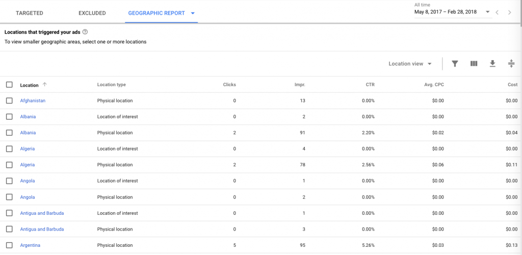 geographic-report-in-google-adwords