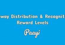 Amway Distribution & Recognition Reward Levels