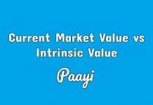 Current Market Value vs Intrinsic Value