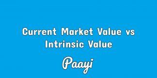 Current Market Value vs Intrinsic Value