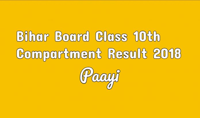 Bihar Board Class 10th Compartment Result 2018