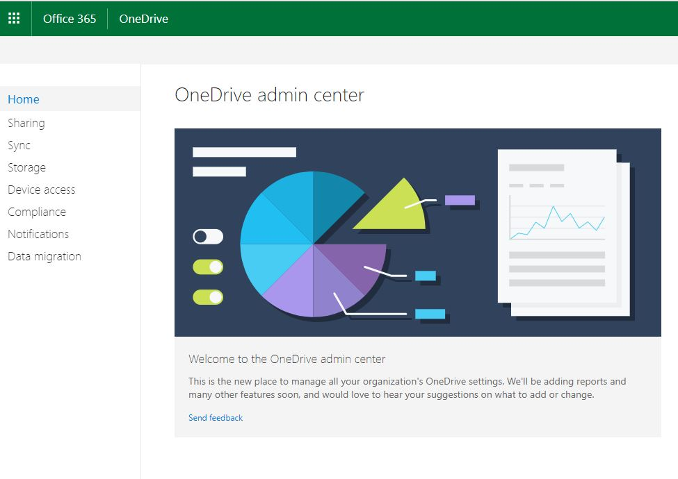 Office 365 OneDrive Admin Center